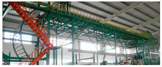 Machinery and equipment industry indifference affect the development of disc machine